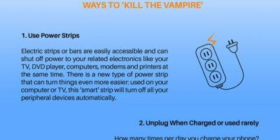 Vampire Appliances In Your Home [Infographic]