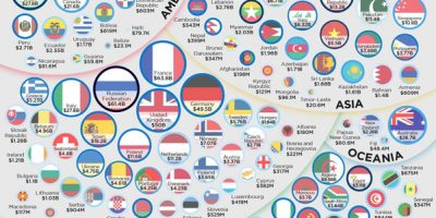 The World's Military Spending Visualized