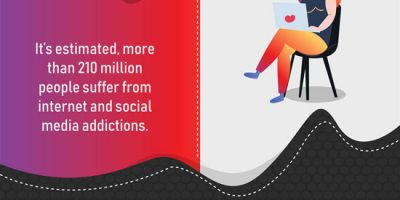 10 Social Media Addiction Stats