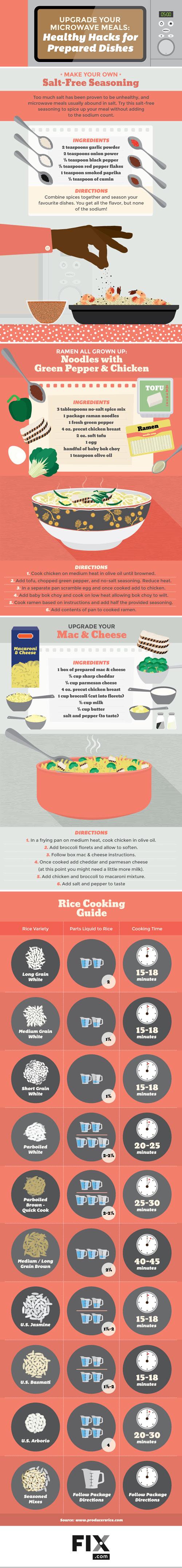 Healthy-Microwave-Cooking-Hacks.jpg