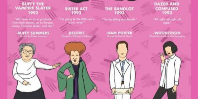 Iconic 90s Movie Characters & Their Quotes
