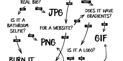 JPG vs PNG vs GIF vs SVG [Infographic]