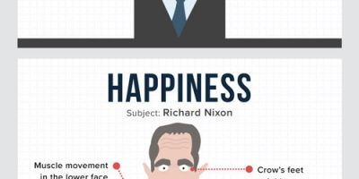 How to a Be Human Lie Detector [Infographic]