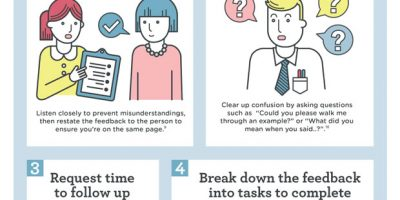 How to Handle Negative Feedback [Infographic]