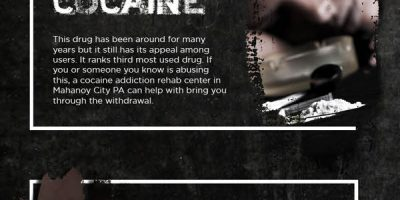 What Are the Most Commonly Abused Drugs? [Infographic]