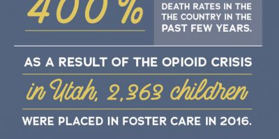 Opioid Epidemic in Utah [Infographic]