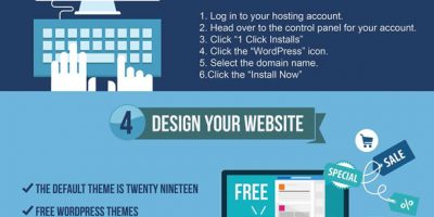How to Build a Website {Infographic}