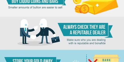 Tips for Buying Gold Online [Infographic]