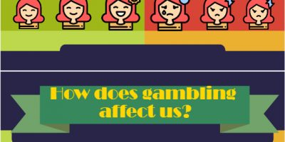 How Does Gambling Affect Us [Infographic]