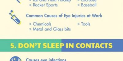 9 Tips to Maintain Healthy Eyes [Infographic]