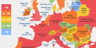 Largest Football Stadiums in Europe [Infographic]