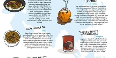 100 Hangover Cures from Around the World [Infographic]