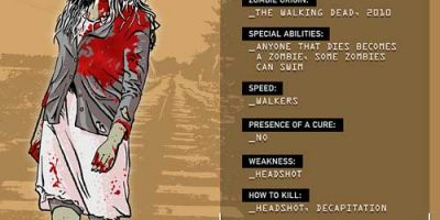 The Ultimate Guide to Zombies [Infographic]