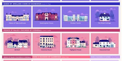 Every Royal Residence Across the UK Illustrated