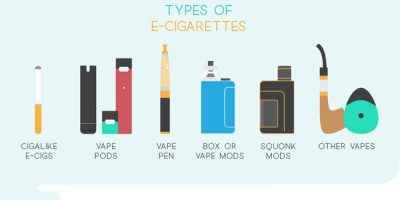 Analyzing the Health Risks of Vaping [Infographic]