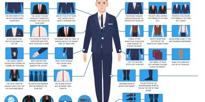 How to Fit Your Suit [Infographic]