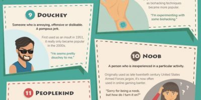 19 Words To Spice Up Your Vocabulary [Infographic]