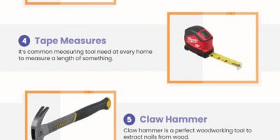 10 Essential Tools Everyone Needs At Home [Infographic]