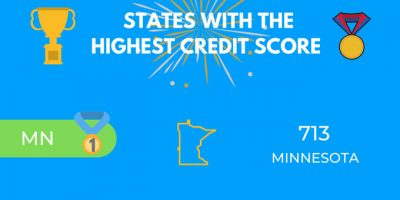 Credit Scores in the U.S. [Infographic]