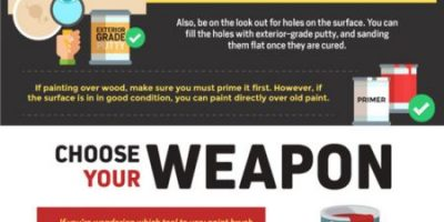 Hacks for Repainting Your Home Exterior [Infographic]