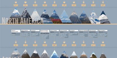 10 Highest Mountains On Every Continent & Meaning of Their Names [Infographic]