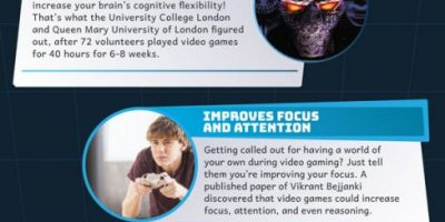 The Benefits of Playing Games [Infographic]