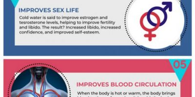 Health Benefits of Cold Water Swimming [Infographic]