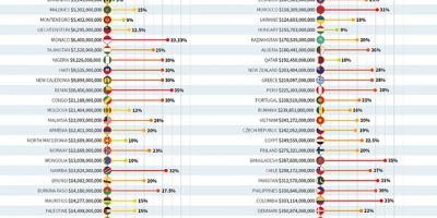 Corporate Tax by Country [Infographic]