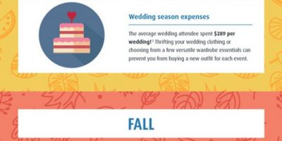 Seasonal Expenses to Expect Around the Year