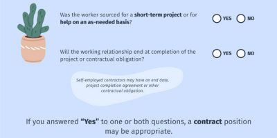 Should You Hire Contractors or Employees?