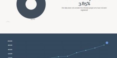 COVID-19 Stats & Numbers [Animated Infographic]