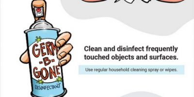 How to Stop the Spread of Germs [Infographic]