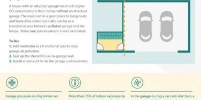9 Essential House Plan Tips [Infographic]