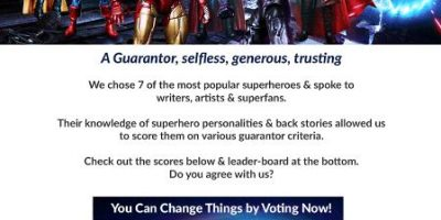 Which Superhero Would Make the Best Guarantor for a Loan?
