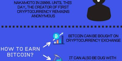 A Beginner's Guide to Bitcoin [Infographic]