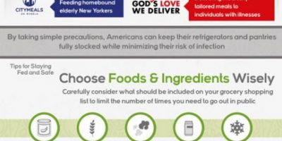 Healthy Eating Under Quarantine [Infographic]