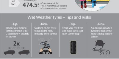 Caring for Your Tires in Winter [Infographic]