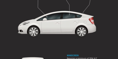 Everything You Need to Know About Tinting Your Car Windows [Infographic]