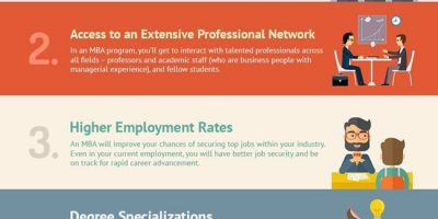 Top 5 Benefits of Getting an MBA [Infographic]