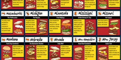 United States of Sandwiches [Infographic]