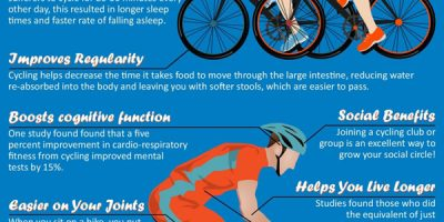 25 Health Benefits of Cycling [Infographic]