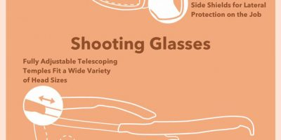 The Anatomy of Safety Glasses [Infographic]