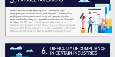 Factors That Trigger an IRS Audit [Infographic]