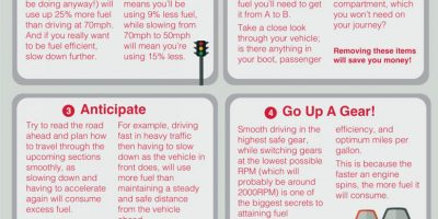 5 Ways To Save Fuel By Driving More Efficiently [Infographic]