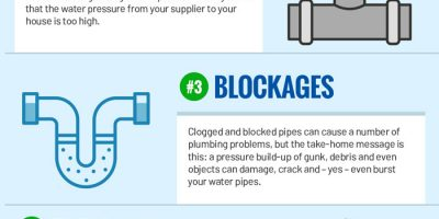 What Causes Burst Water Pipes? [Infographic]