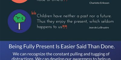 Stay In The Moment Quotes [Infographic]