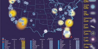 American Cities Ranked by UFO Sightings