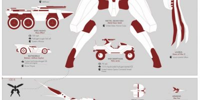 50 Iconic Vehicles from Video Games