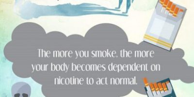 Why It's Difficult to Quit Smoking [Infographic]