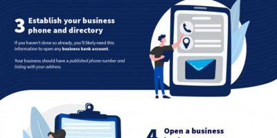 7 Steps to Establish Business Credit